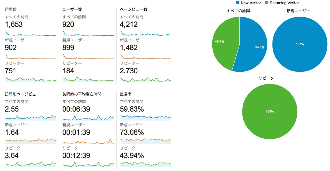 スクリーンショット 2014-01-02 0.05.09