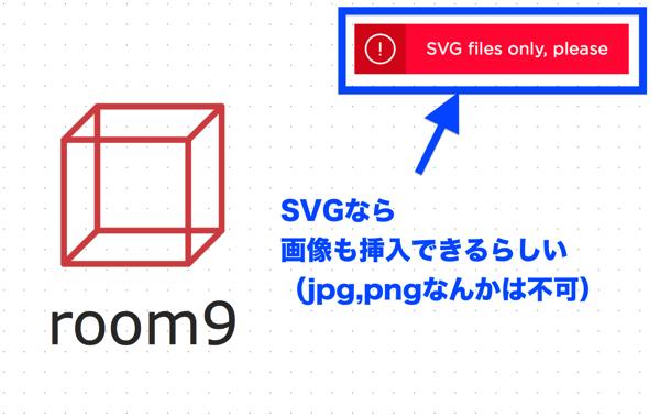 SVGなら挿入可能
