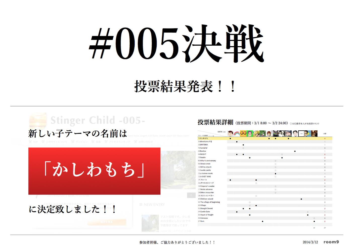 #005決戦 結果レポート