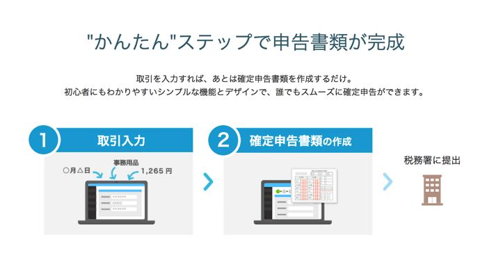 【期間限定】初年度0円!確定申告の定番「やよいの青色申告」がオンライン版(クラウド)で登場