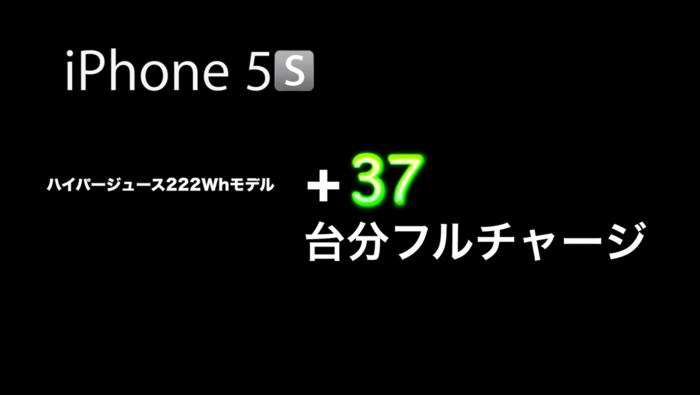 Hyperjuice1.5(222wモデル)スペック - iPhone5S37台分フル充電可能